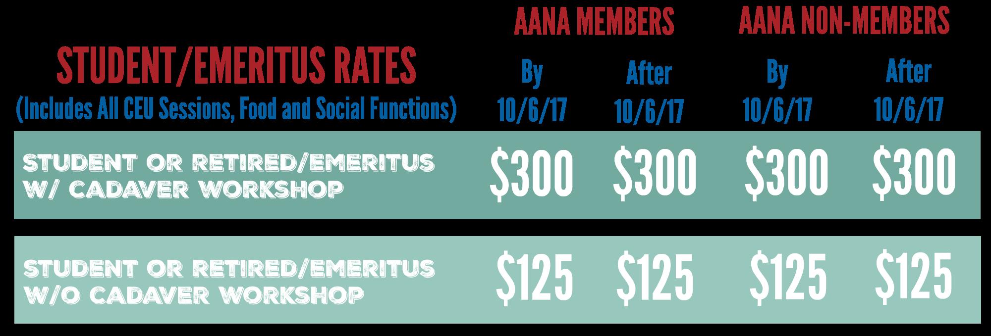 StudentEmeritus Annual Rates