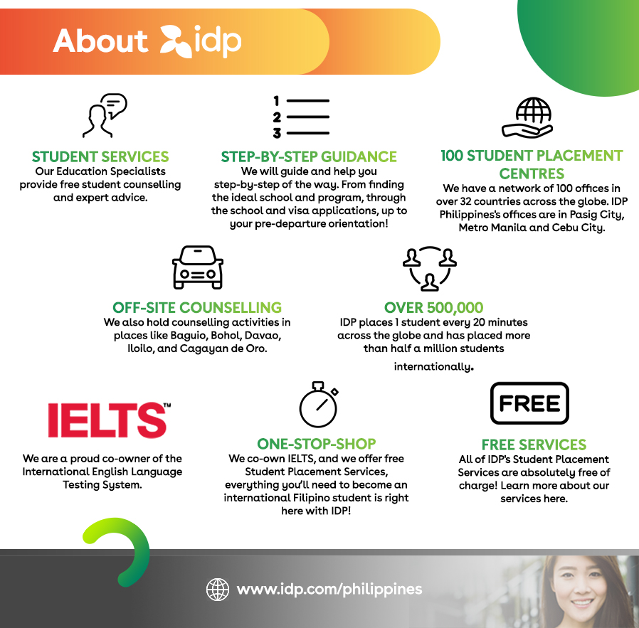 About IDP