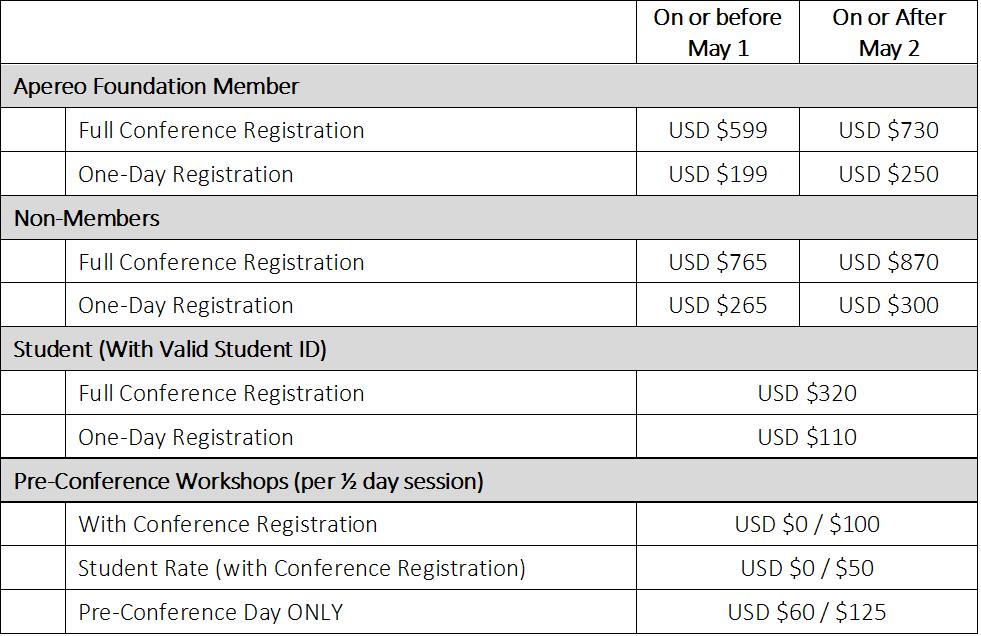 OA18 Registration Fees