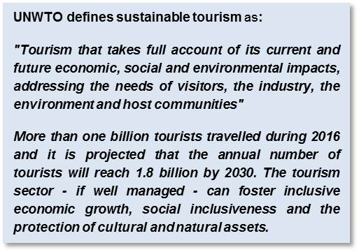 sustainable_Tourism_definition