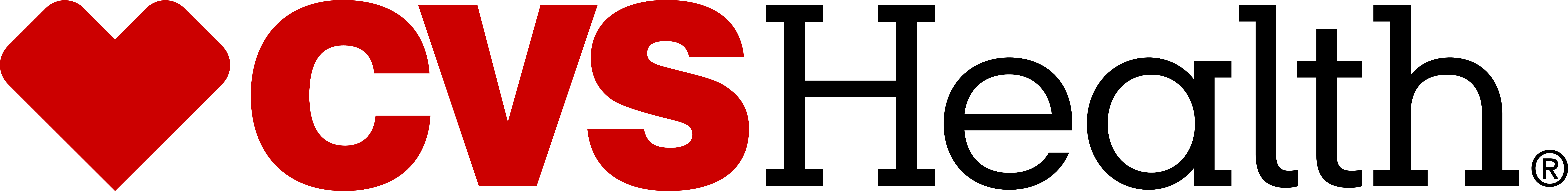 CVS_Health_logo_h_reg_rgb_redblk