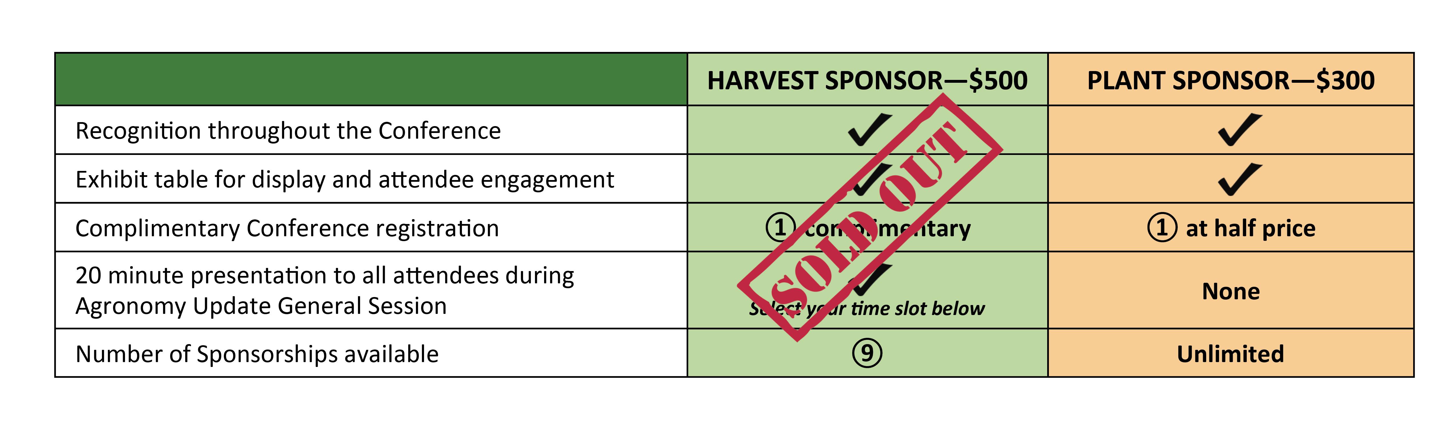 2019KCSC_SponsorshipBenefitsFINAL_HarvestSoldOut