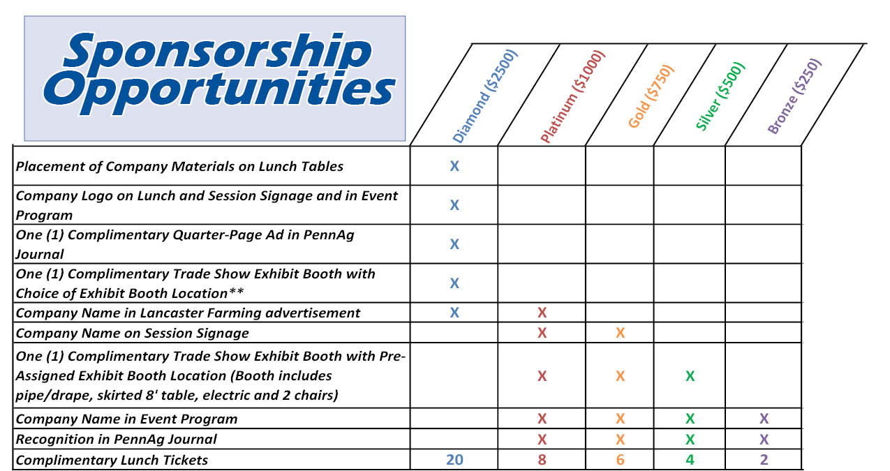 Sponsorship Box for CVent2