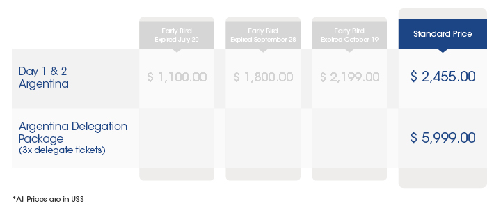 2018_CVENT SouthAm Price Table
