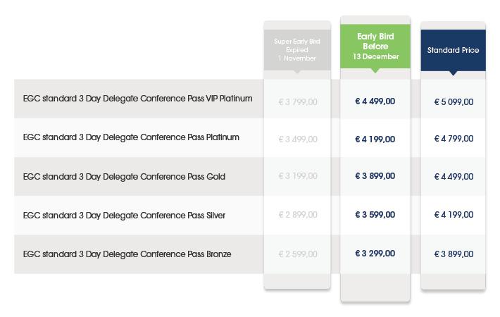 2020 EGC CVENT Price 13novBanner 710px w v2