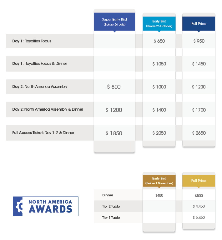 2019 CVENT NorthAM Price Table 710px V1