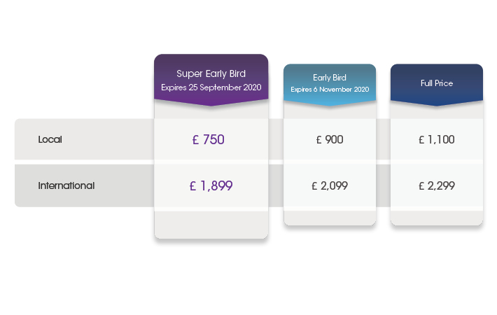 2020 CVENT 28febMSGBC Price Table 710px