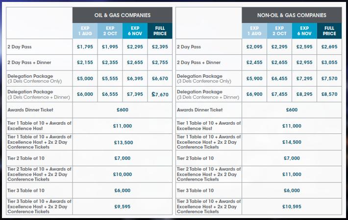 wogw-reg page pricing 2017 online-710px w v2_001