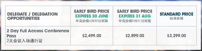 china-reg page pricing 2017 online