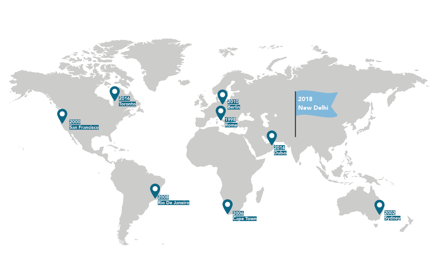 2018 WCCRC History Map v2