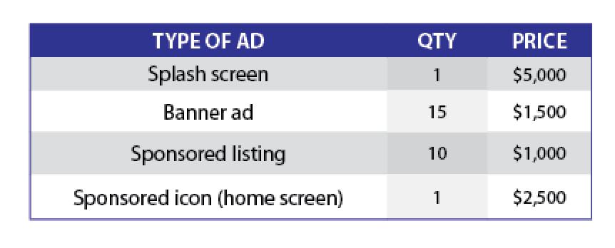 Mobile App À la Carte Advertising Options