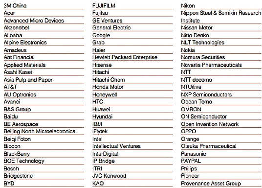 Companies 001