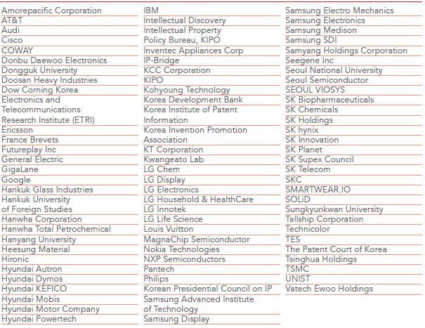 KR Companies