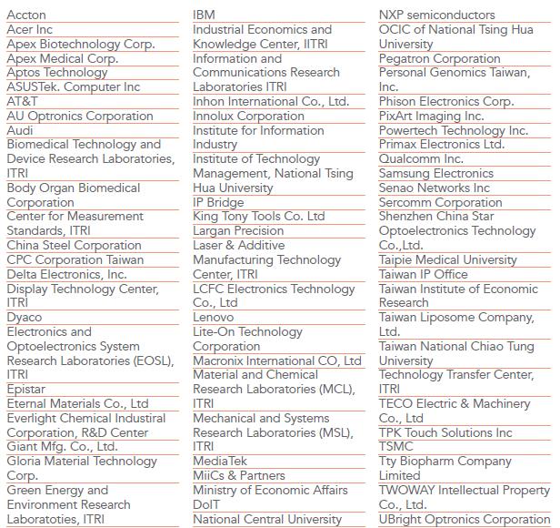 Companies 1