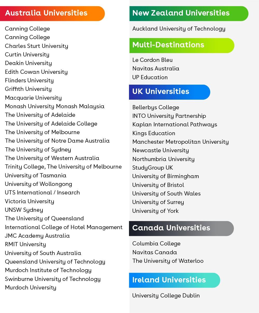participating-universities