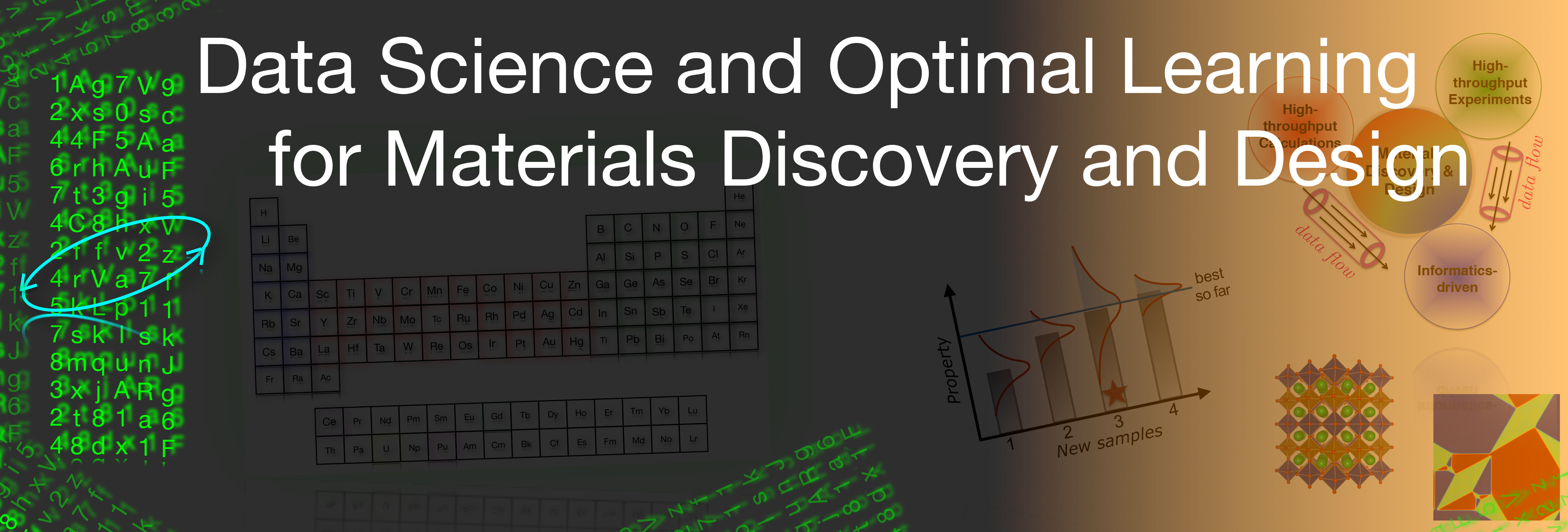Data Science and Optimal Learning for Material Discovery and Design
