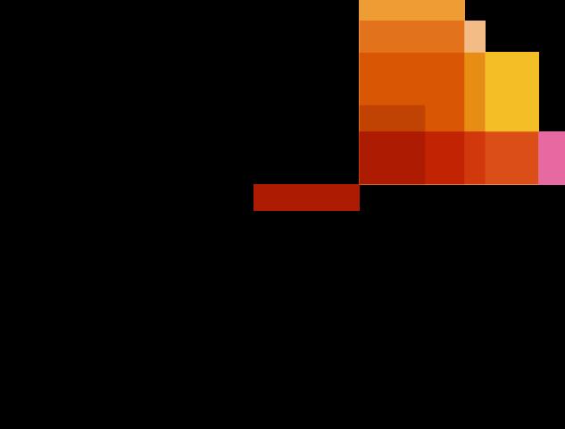 Pwc_logo.svg