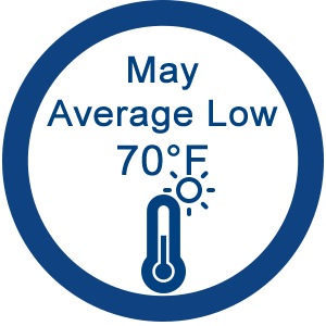 May Average Low