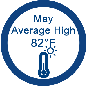 May Average High