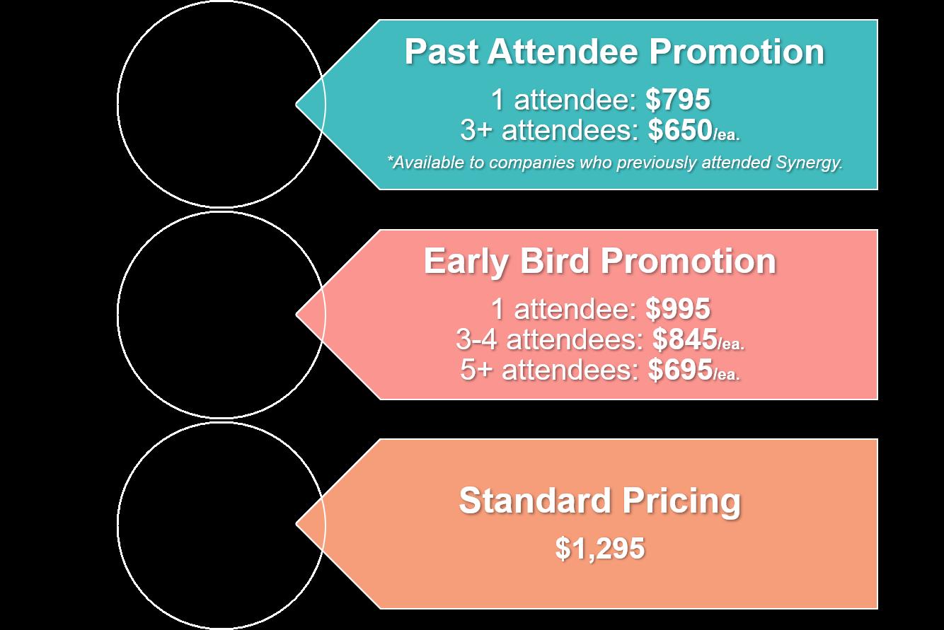 Pricing_TPO