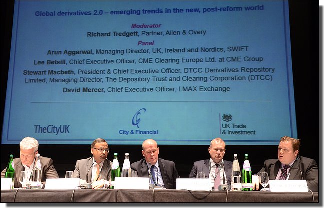 Derivatives Panel