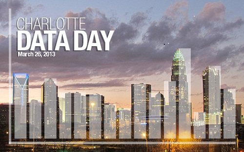 Charlotte Data Day:  Using Data for Community Development