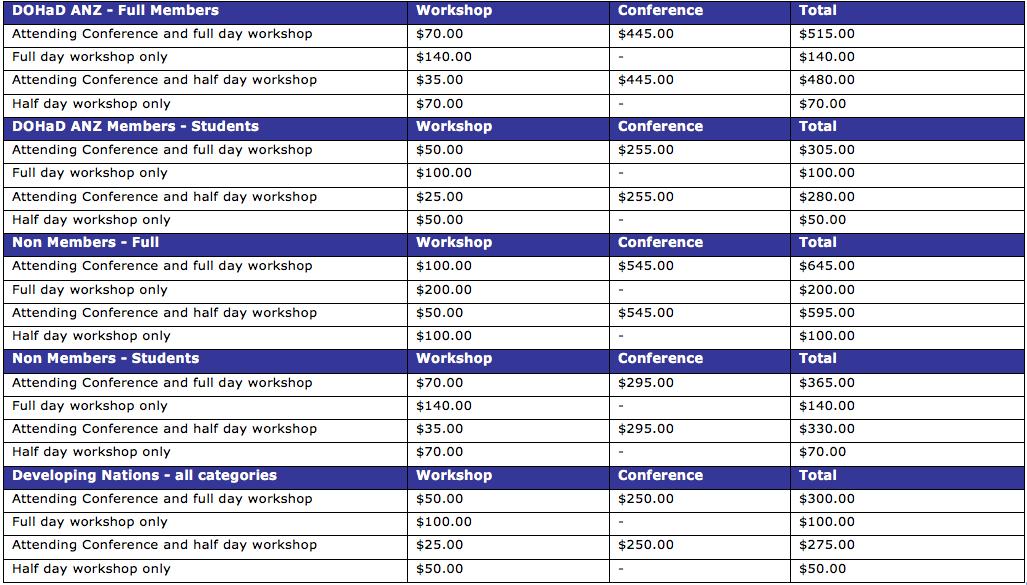 DOHaD Rego pricing image